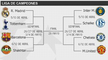 Календарь Расписание Лиги Чемпионов Полуфинал 1/2 финала и финал Champions League 2010-2011