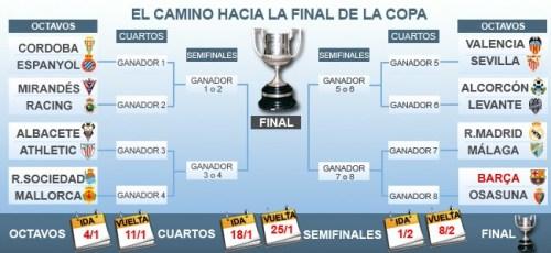 Расписание - календарь Кубка Испании по футболу , Кубка Короля Copa del Rey  сезон 2011-2012