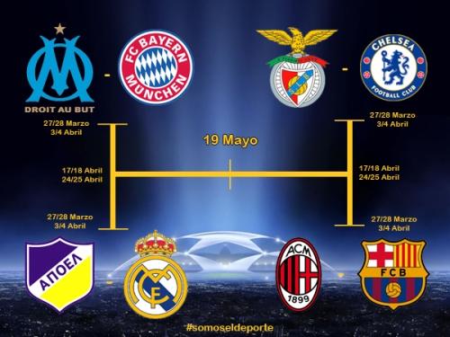 Лига Чемпионов Champions League 2011-2012 1/4 финала расписание матчей, билеты на футбол