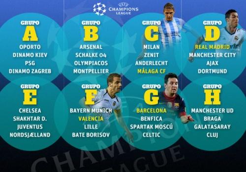 "Расписание Лига Чемпионов УЕФА Champions League UEFA. Календарь сезон  2012-2013 Реал Мадрид Real Madrid Лига Чемпионов группа ""D"" Билеты на футбол"