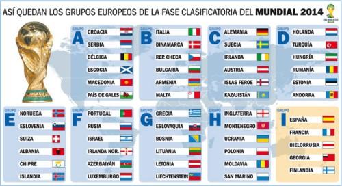 """Расписание Отборочный Турнир Чемпионат Мира 2014 года """"Мундиаль Mundial 2014"""""""