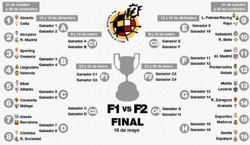 Расписание Кубка Испании , Кубка Короля Copa del Rey , Реал Мадрид  Real Madrid Календарь сезон 2012 -2013