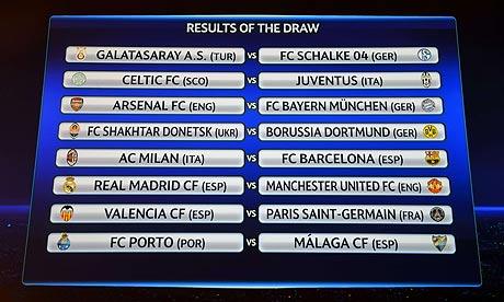 Лига Чемпионов УЕФА 2012-2013 Champions League UEFA 2012-2013 Расписание календарь 1/8 финала Реал Мадрид Real Madrid Билеты на футбол