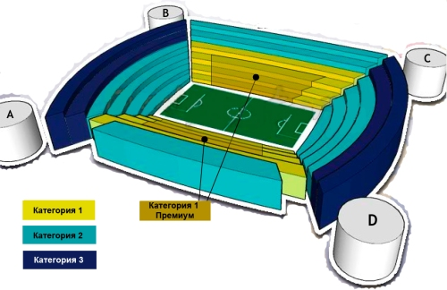 1/ 4 Финала Лиги Чемпионов Реал Мадрид - Галатасарай  Стамбул билеты на футбол. План Стадиона Сантьяго Бернабеу по категориям