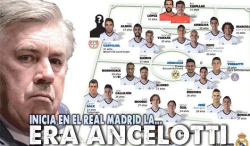 Полный , основной  состав футбольного клуба Реал Мадрид Real Madrid сезон 2013-2014 – Фото и номера футболистов.