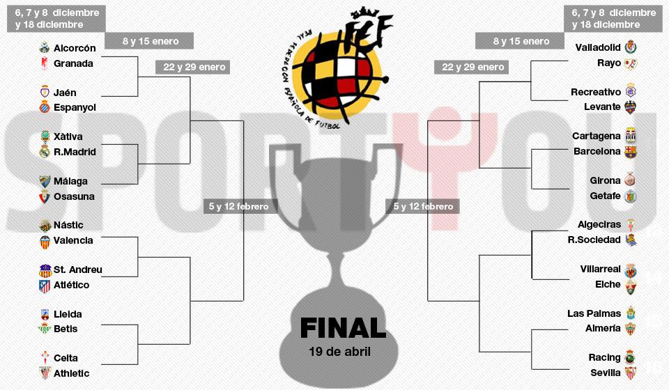 Расписание футбольных игр кубка испании