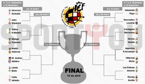 Календарь Кубка Испании, Кубка Короля (Copa del Rey) по футболу сезона 2013 - 2014 . Расписание матчей Реал Мадрид, билеты на футбол.