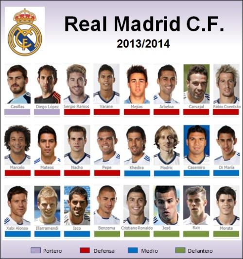 Чемпионат Испани по футболу 2013-2014 Реал Мадрид Real Madrid 2013-2014 расписание - календарь матчей