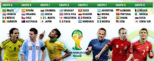 Финал Чемпионат Мира по футболу 2014 , Мундиаль Mundial 2014  в Бразилии отборочный турнир , группы