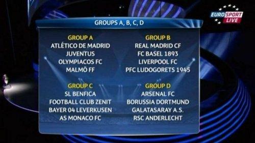 """Расписание Лига Чемпионов Champions League сезон 2014-2015. Календарь матчей  Реал Мадрид Real Madrid группа """"B"""" Билеты на футбол"""