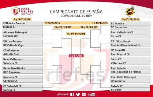 Расписание Кубка Короля (Кубка Испании), Copa del Rey  сезона 2014-2015. Календарь  и результаты  матчей Реал Мадрид Real Madrid