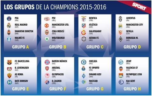 Расписание матчей отборочный турнир Лига Чемпионов УЕФА UEFA Champions League сезон 2015-2016, календарь матчей Реал Мадрид Real Madrid группа