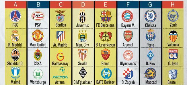 Все лиги футбола испании