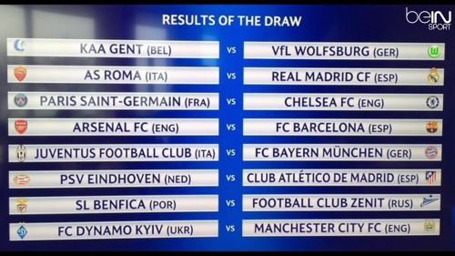 Расписание Лига Чемпионов УЕФА UEFA Champions League 2015-2016. 1/8 финала календарь Реал Мадрид Real Madrid - Рома Roma . Билеты на футбол.