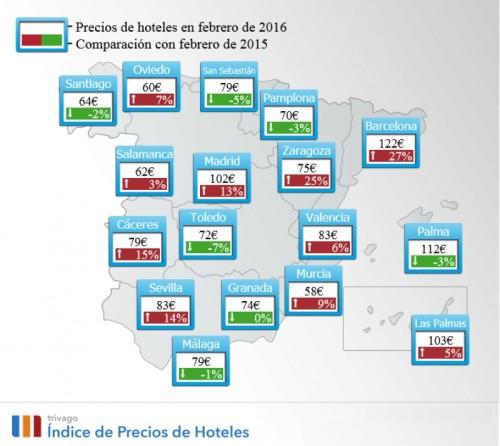 Новости туризма в Испании - Статистика туризма Испания, цены на отели в Испании поднялись на +16% в 2016 году