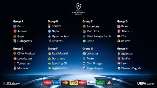 Расписание матчей Лиги Чемпионов УЕФА Champions League UEFA сезон 2016-2017 Реал Мадрид Real Madrid . Групповой турнир , билеты на футбол.