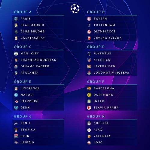 Лига Чемпионов УЕФА сезон 2019-2020 г., матчи Реал Мадрид Real Madrid групповой турнир , расписание группа «A», билеты на футбол.