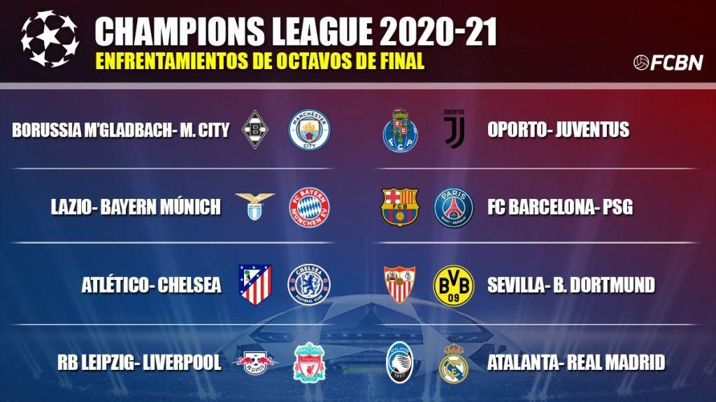 Лига Чемпионов сезон 2020-21, 1/8 финала Реал Мадрид -Аталанта , 24 февраля  и 16 марта 2021 года.
