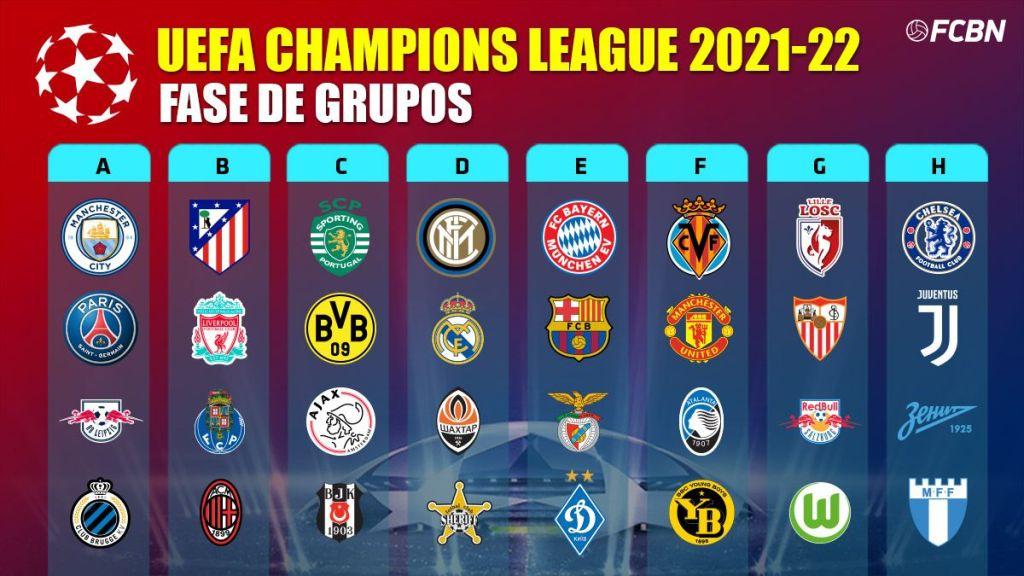 Лига Чемпионов сезон 2021-22 г. групповой турнир , расписание матчей Реал Мадрид Real Madrid.